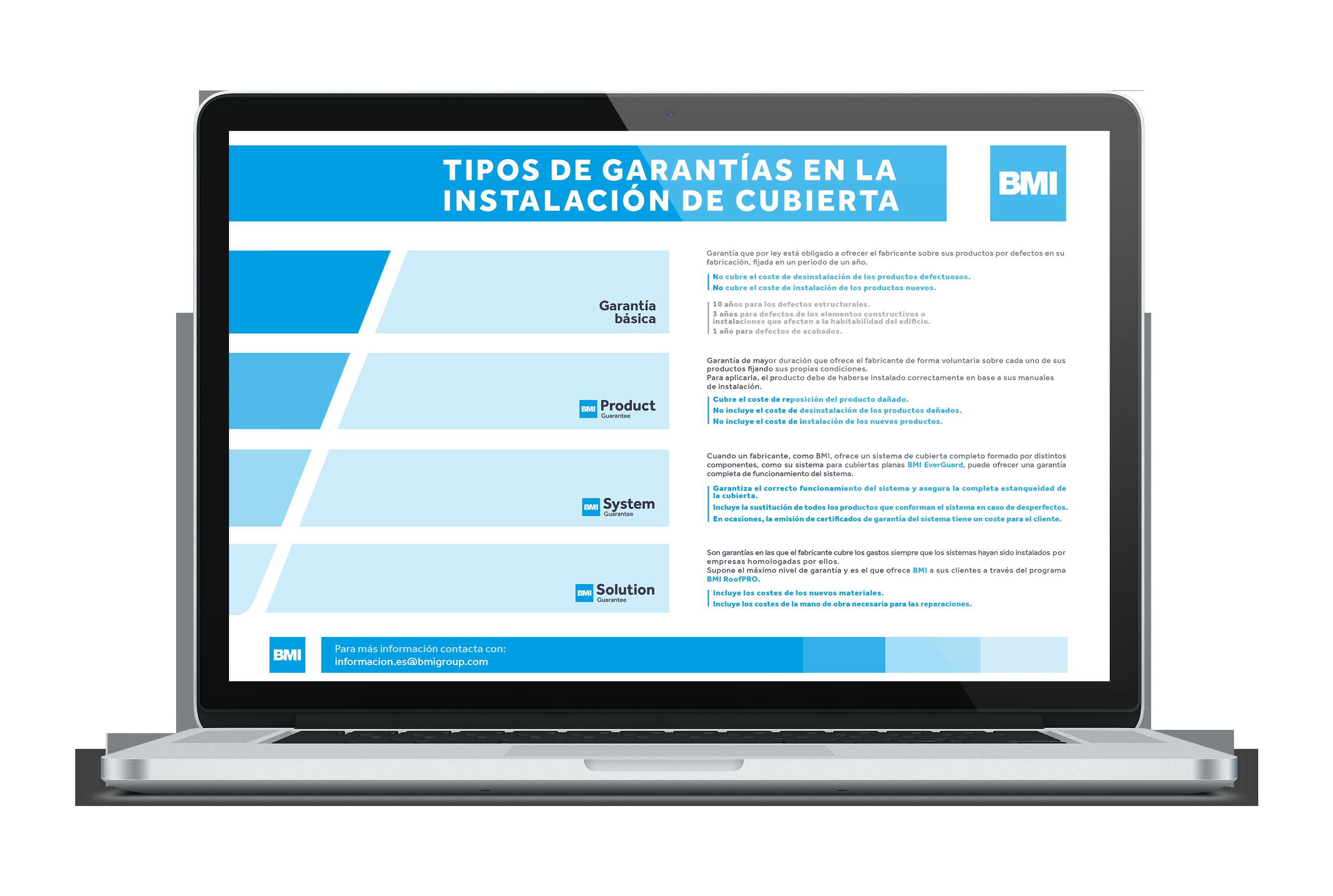 MOCKUP INFOGRAFÍA TIPOS DE GARANTÍAS EN LA INSTALACIÓN DE CUBIERTA